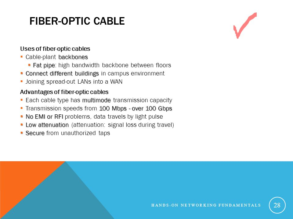 Fiber-Optic Cable Uses of fiber-optic cables Cable-plant backbones