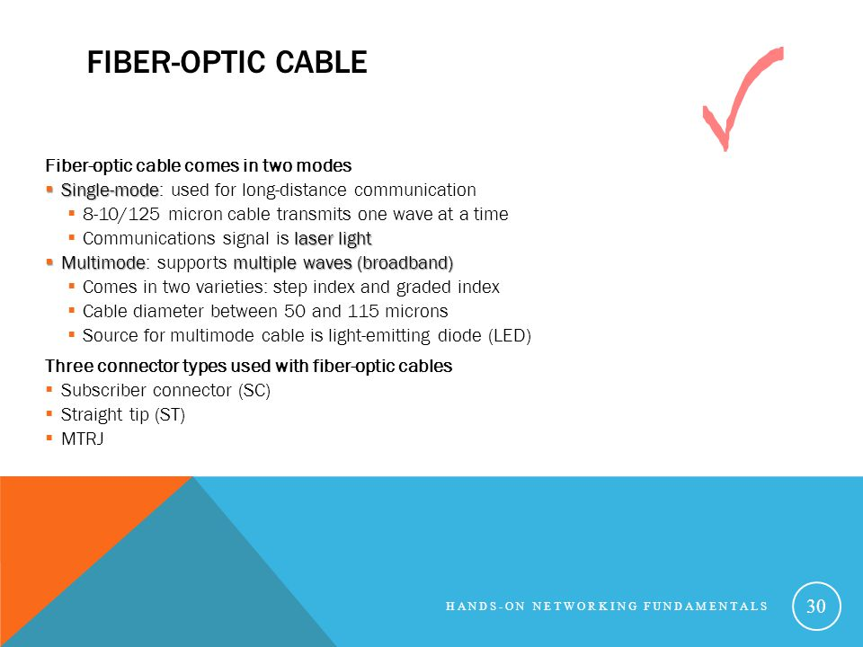 Fiber-Optic Cable Fiber-optic cable comes in two modes