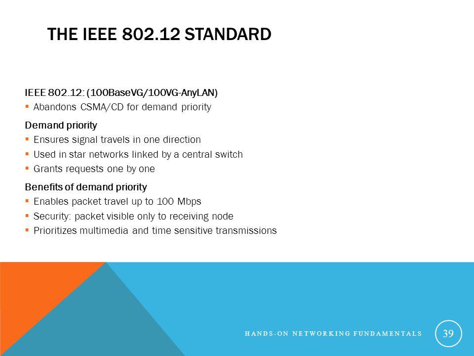 The IEEE 802.12 Standard IEEE 802.12: (100BaseVG/100VG-AnyLAN)