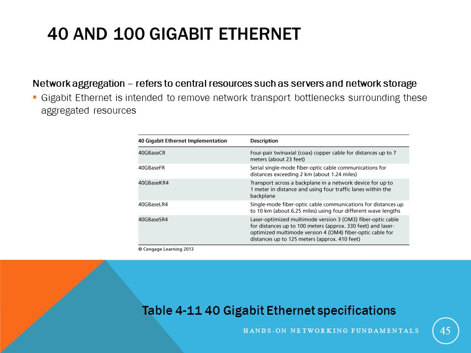 40 and 100 Gigabit Ethernet Network aggregation – refers to central resources such as servers and network storage.