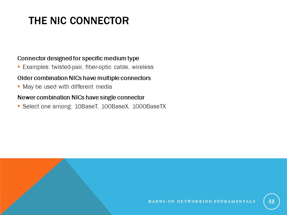 The NIC Connector Connector designed for specific medium type