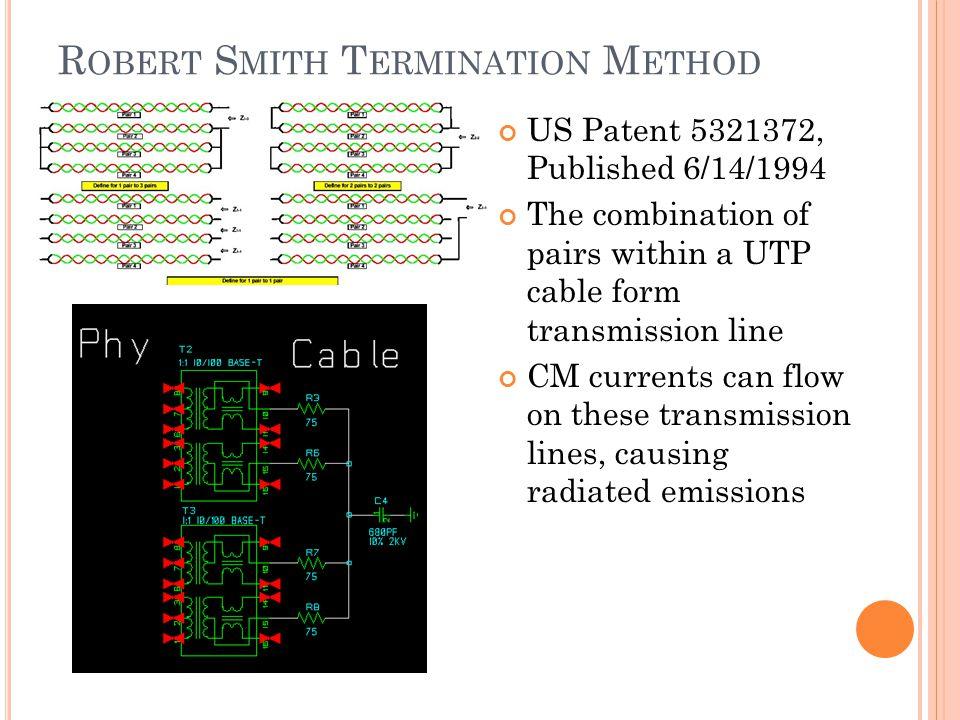 Robert Smith Termination Method