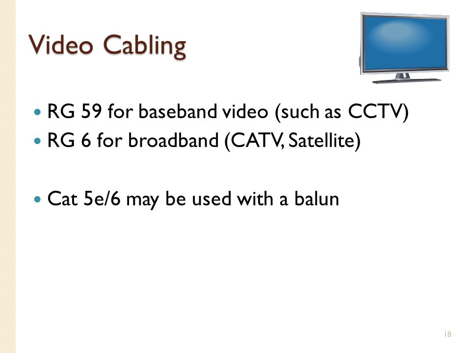 Video Cabling RG 59 for baseband video (such as CCTV)