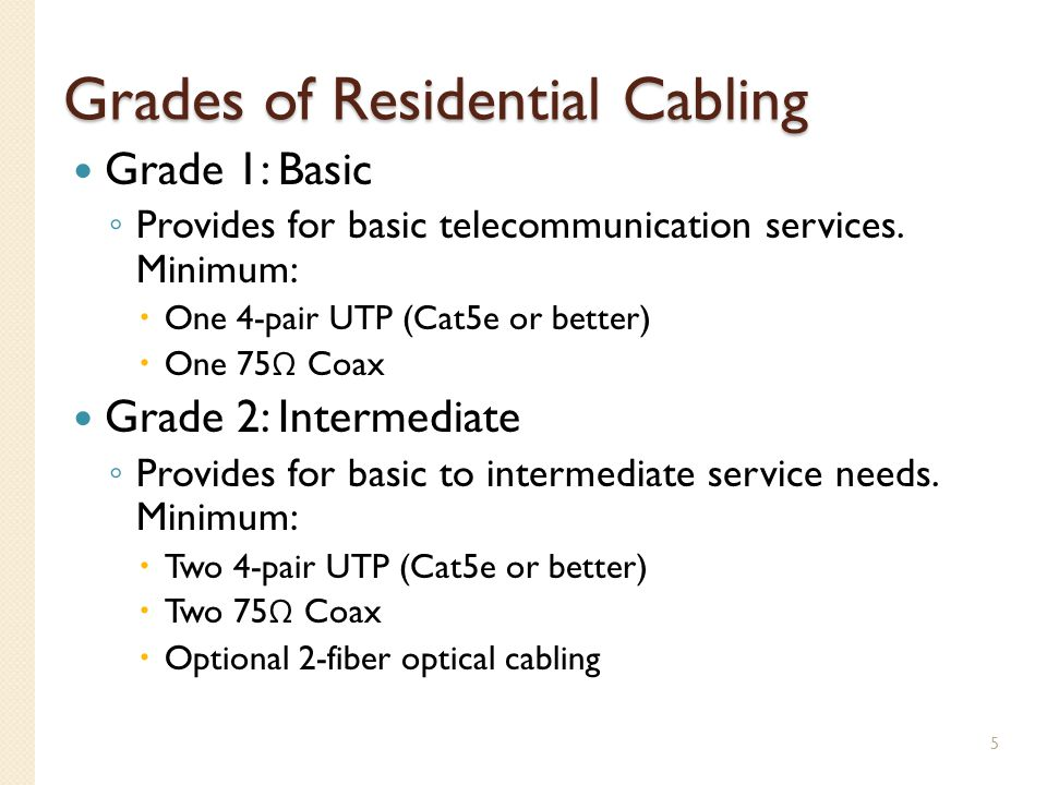 Grades of Residential Cabling