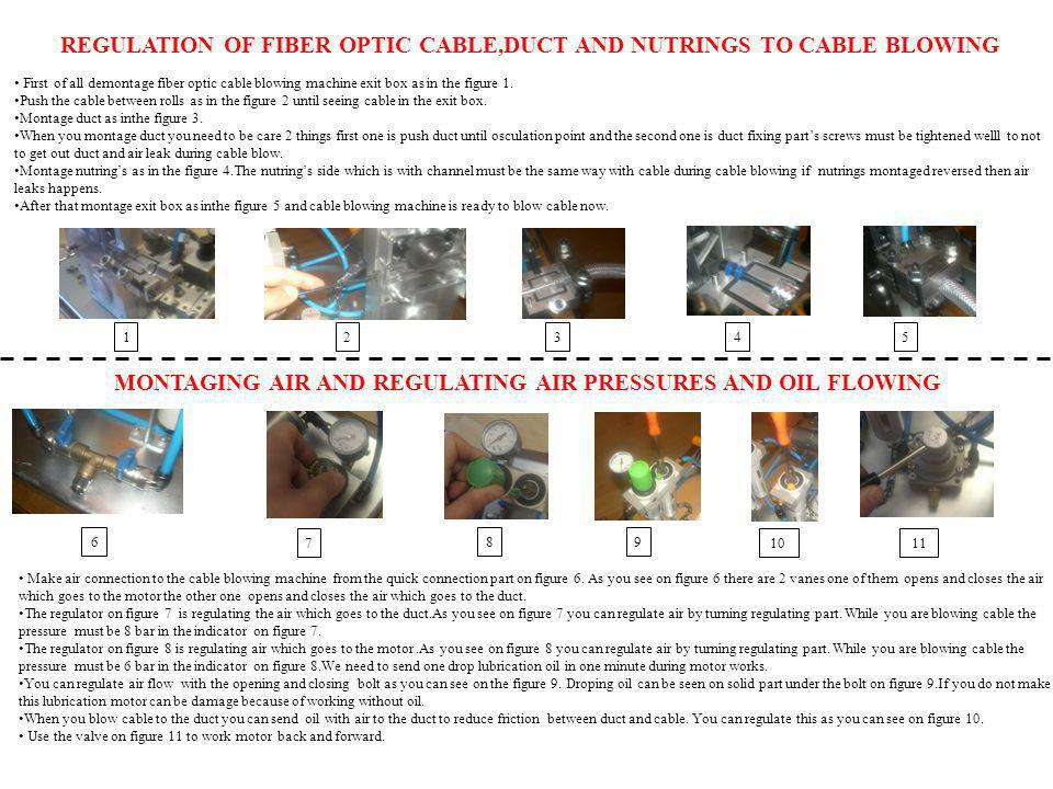 REGULATION OF FIBER OPTIC CABLE,DUCT AND NUTRINGS TO CABLE BLOWING