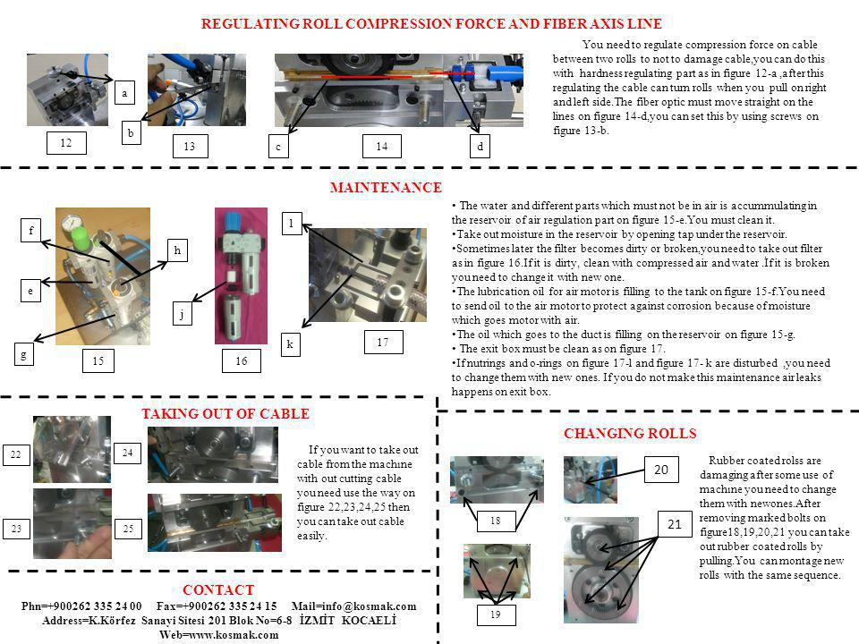 REGULATING ROLL COMPRESSION FORCE AND FIBER AXIS LINE