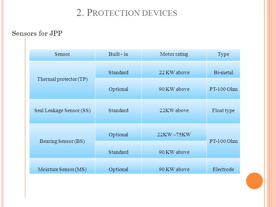 2. Protection devices Sensors for JPP Sensor Built - in Motor rating
