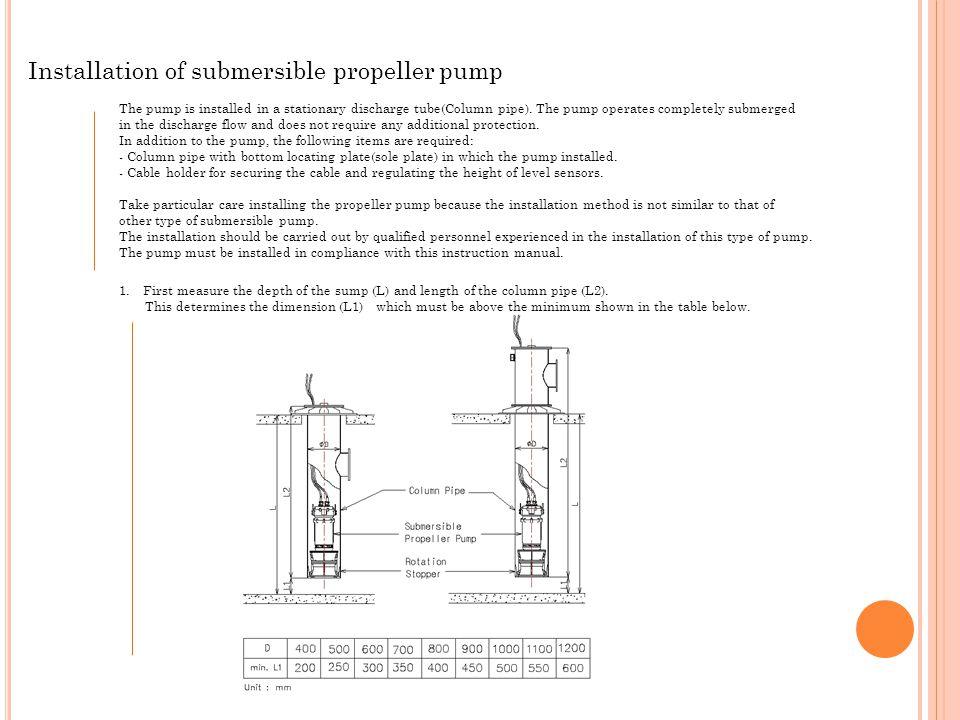 Installation of submersible propeller pump