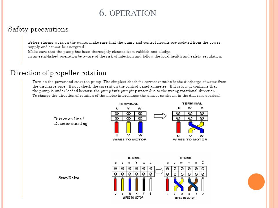 6. operation Safety precautions Direction of propeller rotation