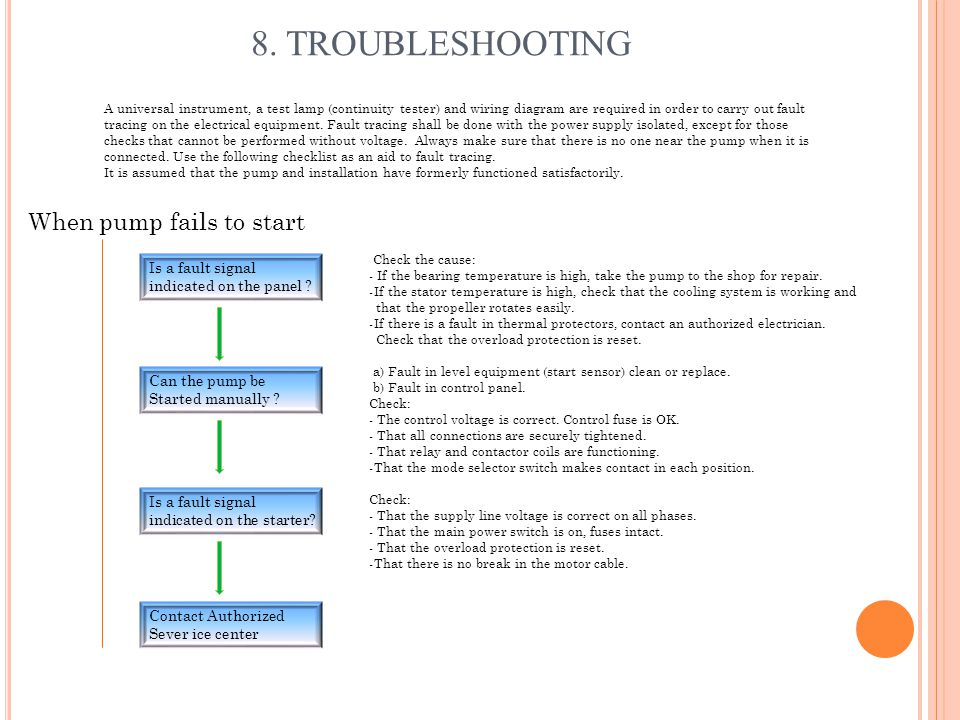8. TROUBLESHOOTING When pump fails to start Is a fault signal