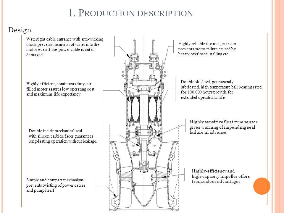 1. Production description
