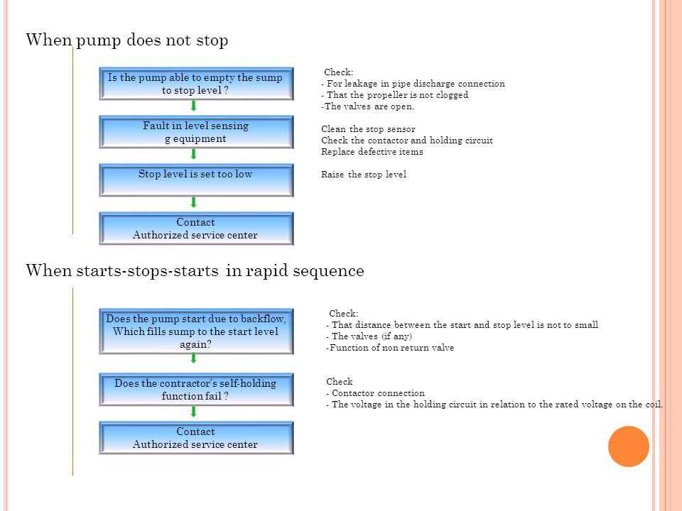 When starts-stops-starts in rapid sequence