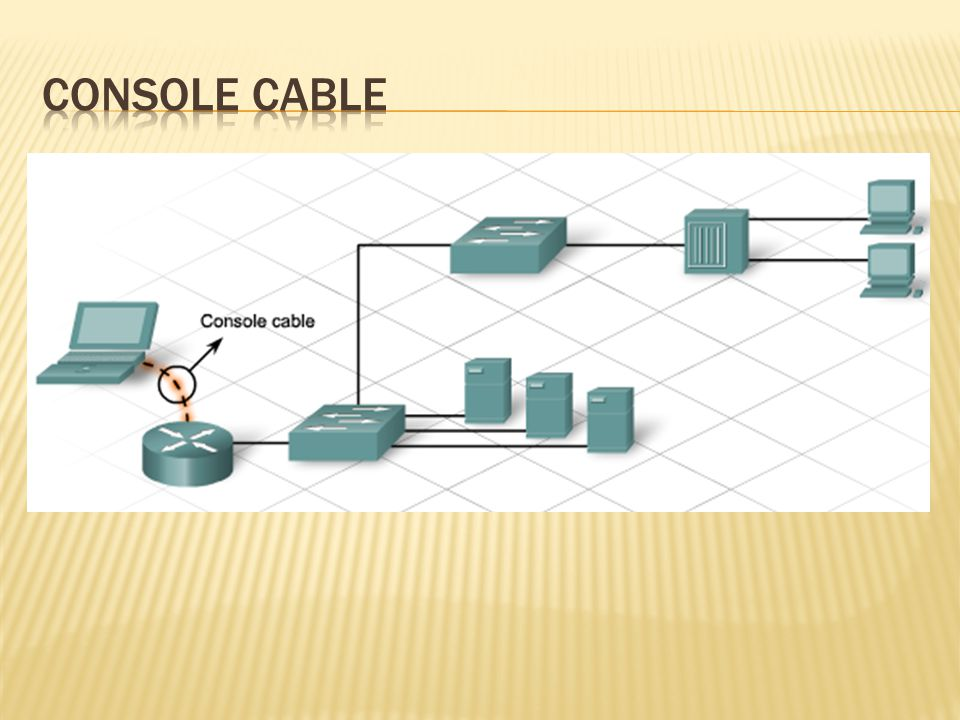 Console cable