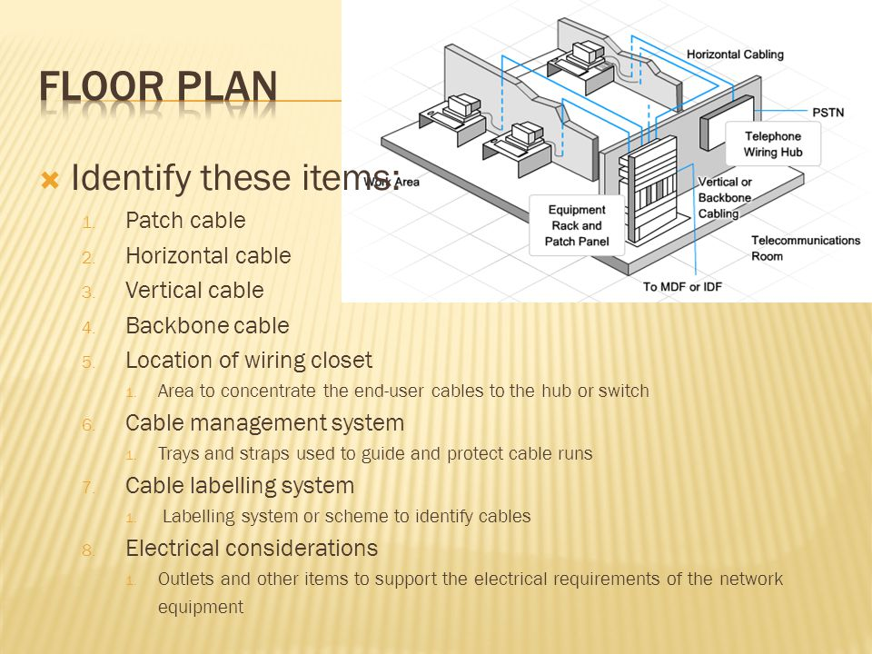 Floor plan Identify these items: Patch cable Horizontal cable
