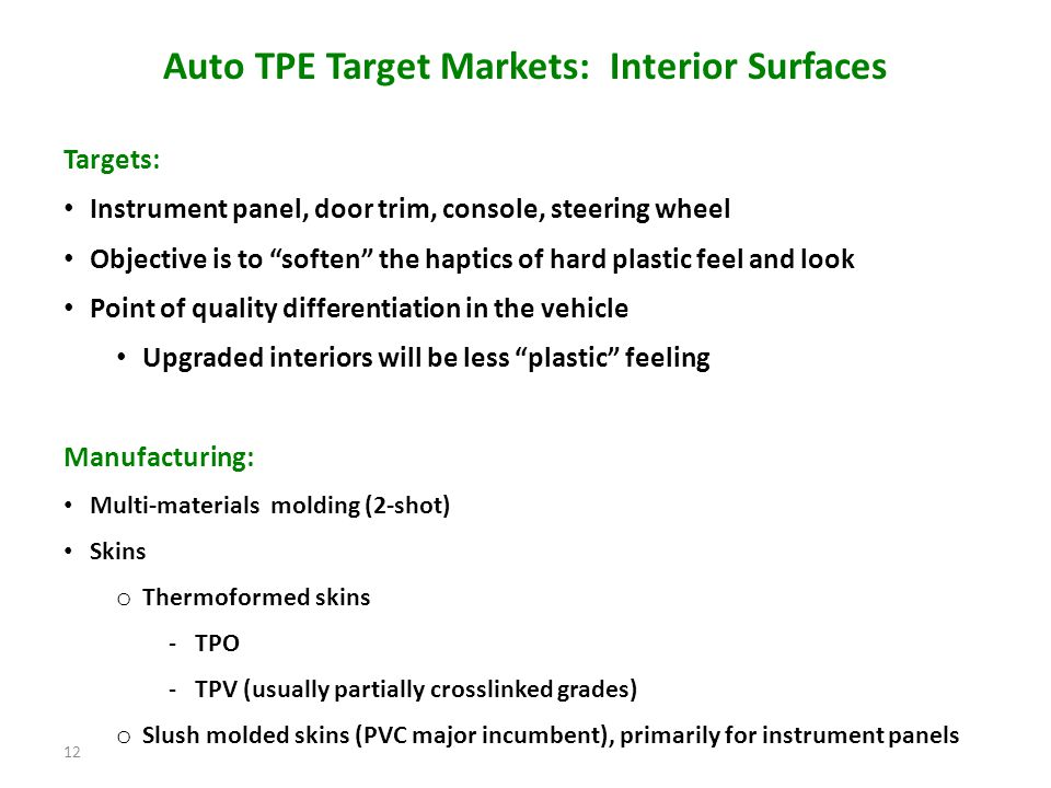 Auto TPE Target Markets: Interior Surfaces