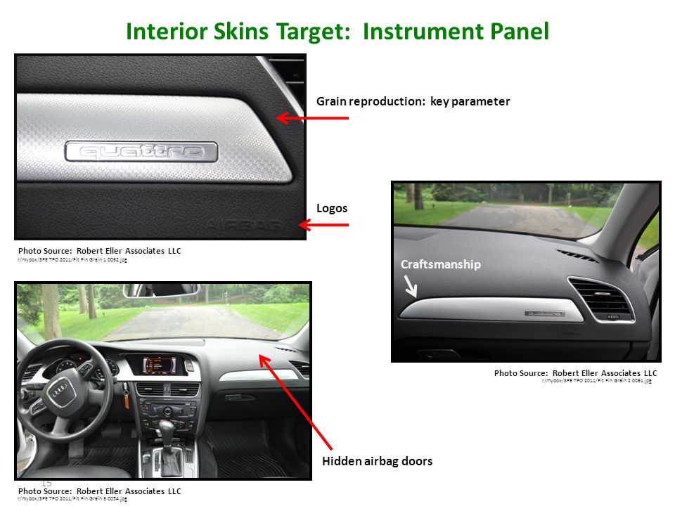 Interior Skins Target: Instrument Panel