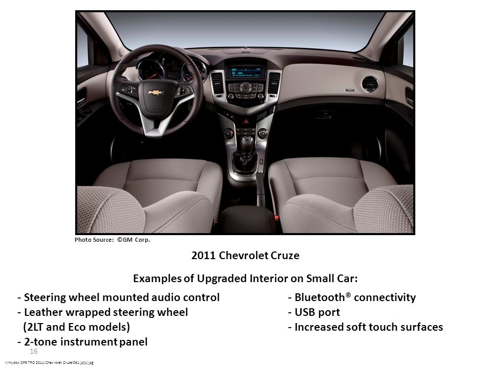 Examples of Upgraded Interior on Small Car: