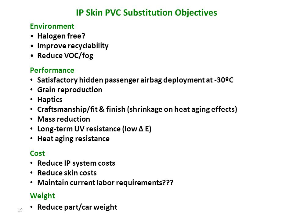 IP Skin PVC Substitution Objectives