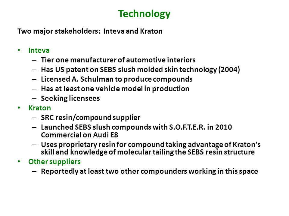 Technology Two major stakeholders: Inteva and Kraton Inteva