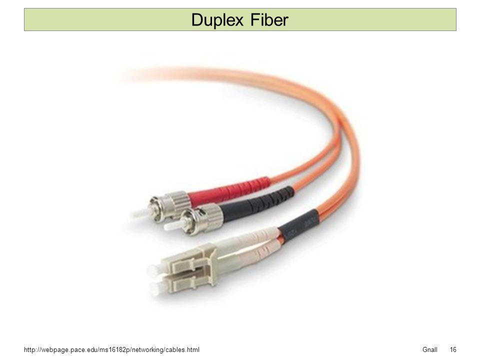 Duplex Fiber http://webpage.pace.edu/ms16182p/networking/cables.html