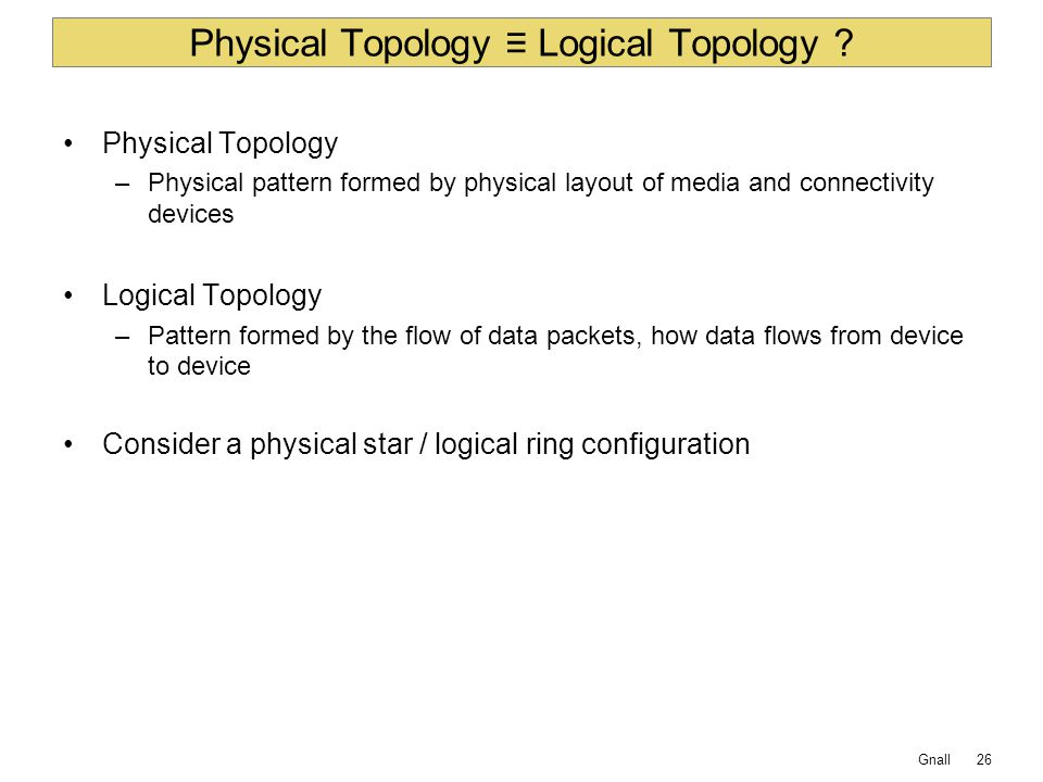 Physical Topology ≡ Logical Topology