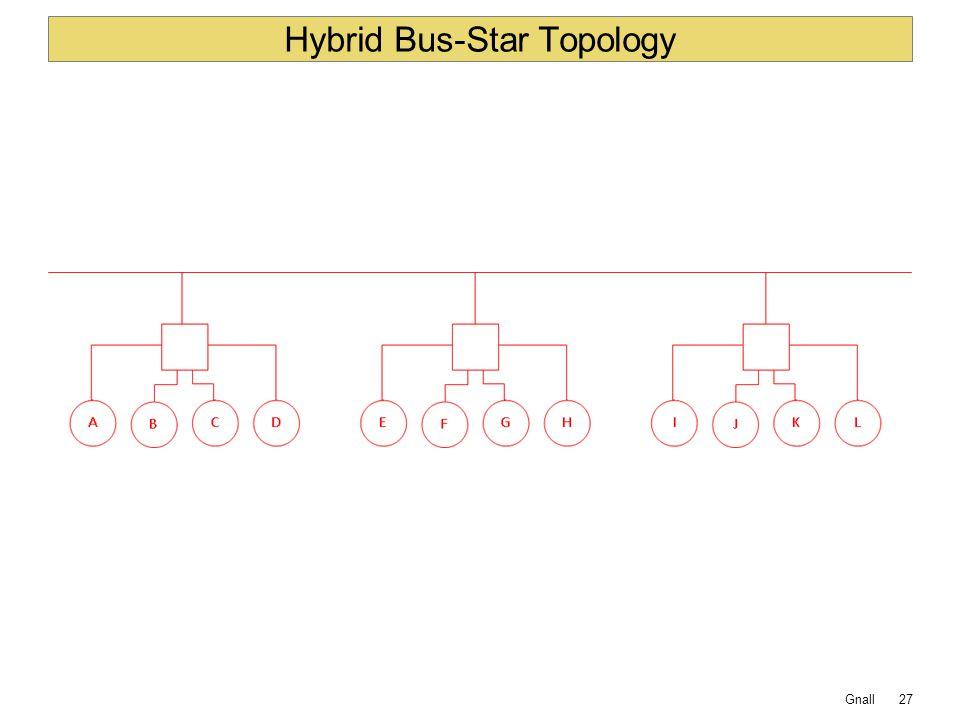Hybrid Bus-Star Topology