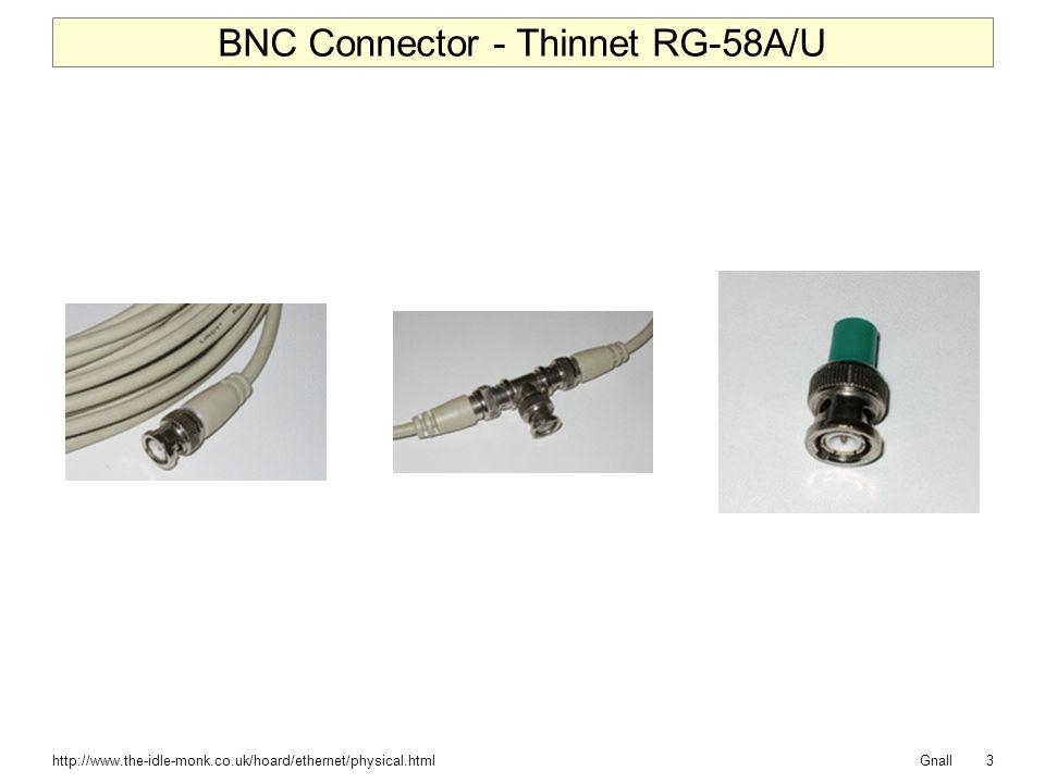 BNC Connector - Thinnet RG-58A/U