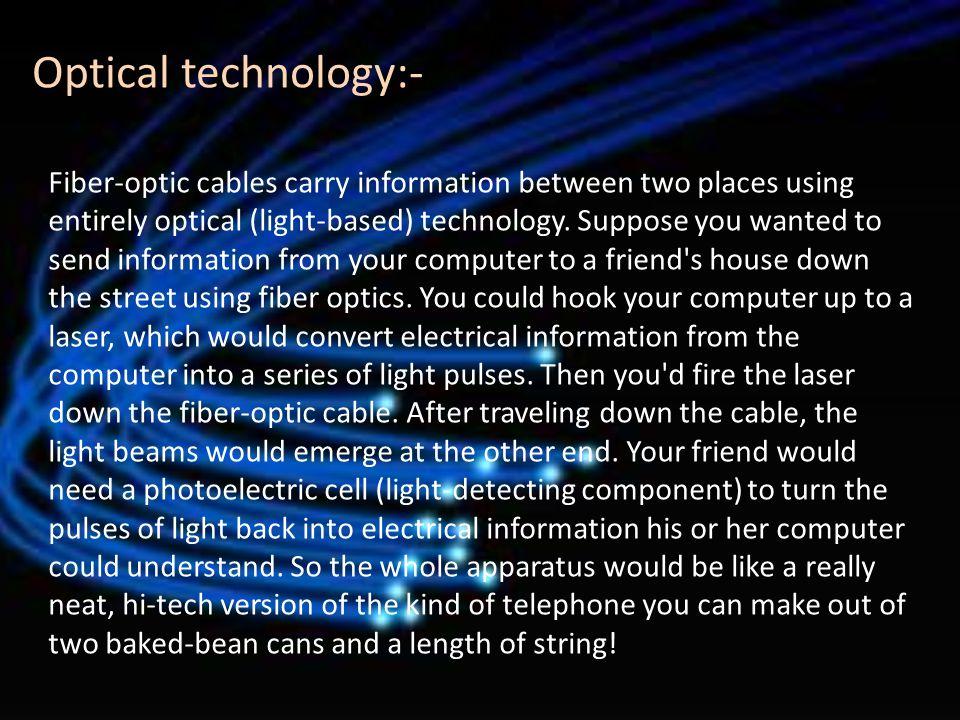 Optical technology:-