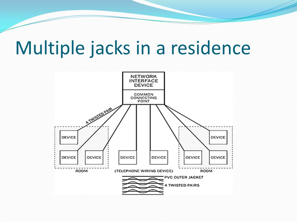 Multiple jacks in a residence