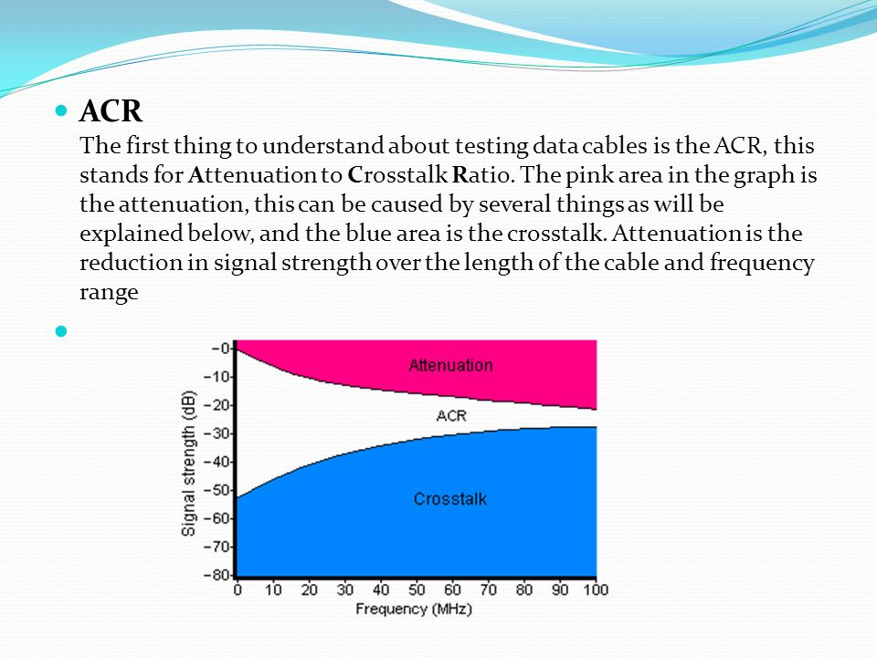 ACR The first thing to understand about testing data cables is the ACR, this stands for Attenuation to Crosstalk Ratio.