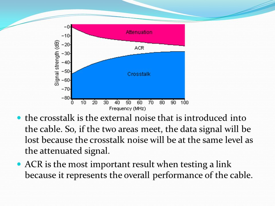 the crosstalk is the external noise that is introduced into the cable