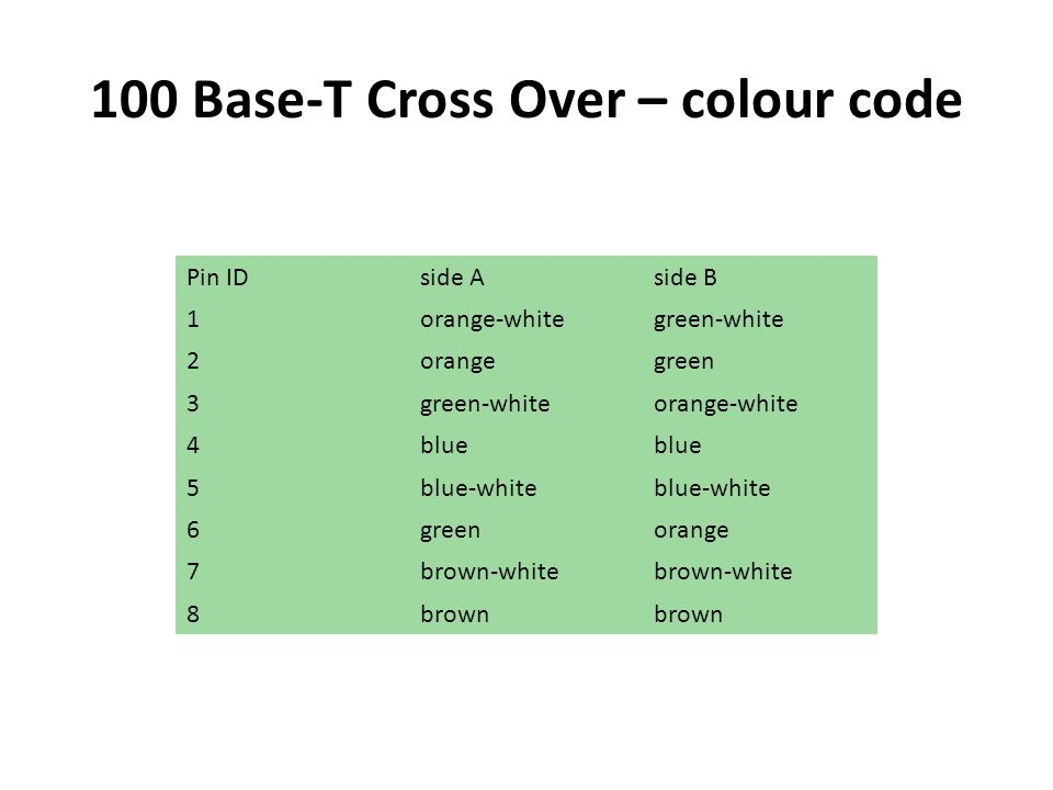 100 Base-T Cross Over – colour code