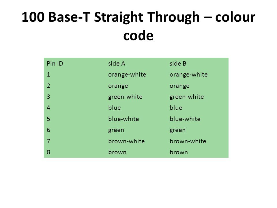 100 Base-T Straight Through – colour code