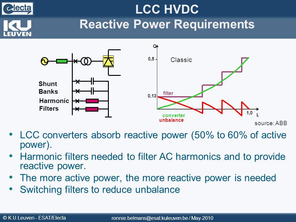 LCC HVDC Reactive Power Requirements