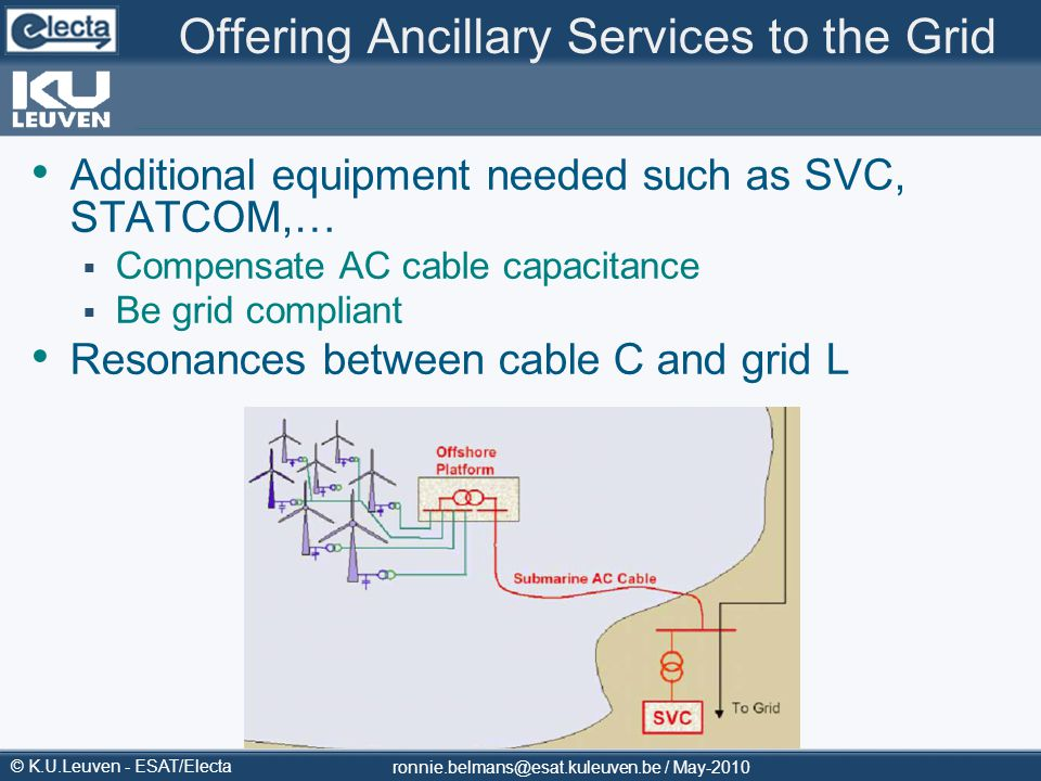 Offering Ancillary Services to the Grid