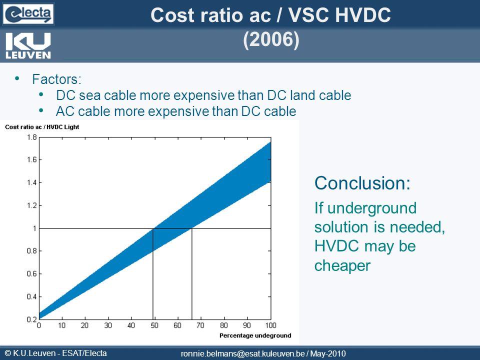 Cost ratio ac / VSC HVDC (2006)
