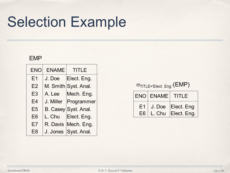 TITLE= Elect. Eng. (EMP)