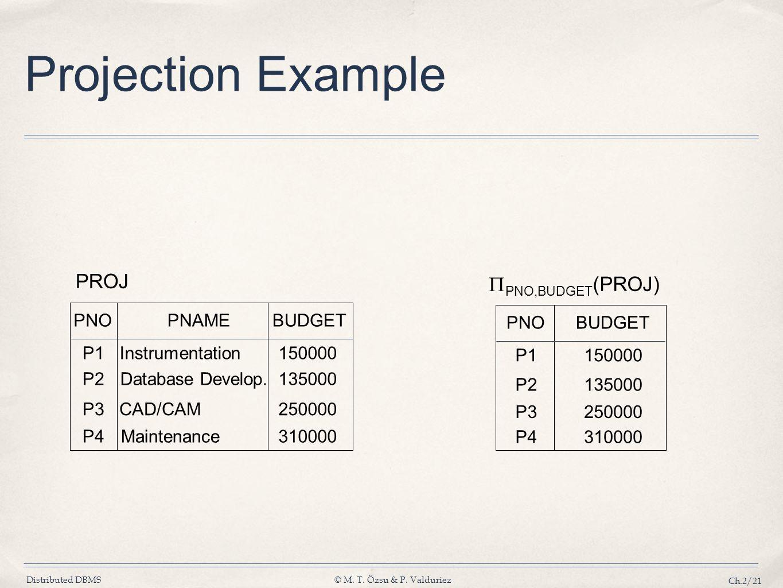 Projection Example PROJ PNO,BUDGET(PROJ) PNO PNAME BUDGET PNO BUDGET
