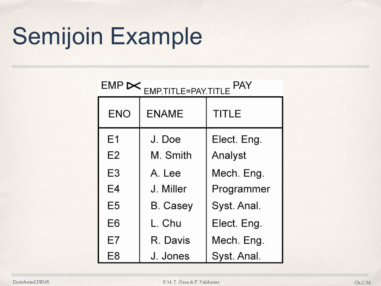 Semijoin Example