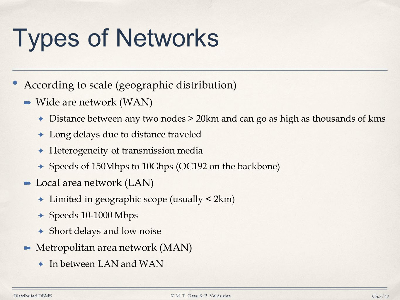Types of Networks According to scale (geographic distribution)
