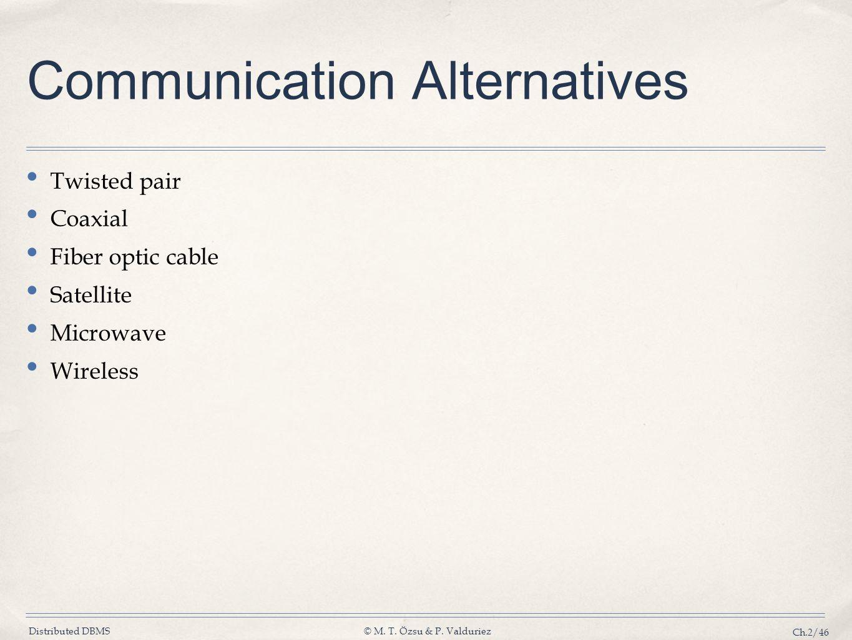 Communication Alternatives