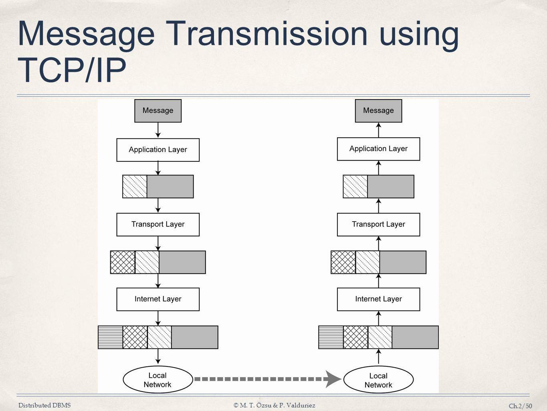 Message Transmission using TCP/IP