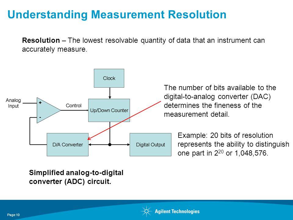 Understanding Measurement Resolution