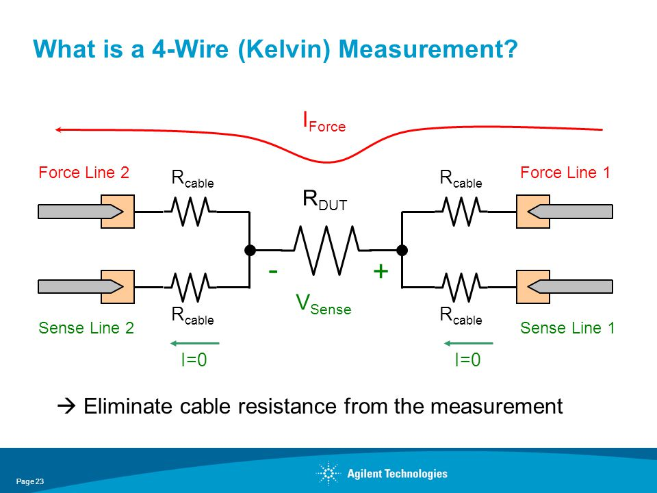 What is a 4-Wire (Kelvin) Measurement
