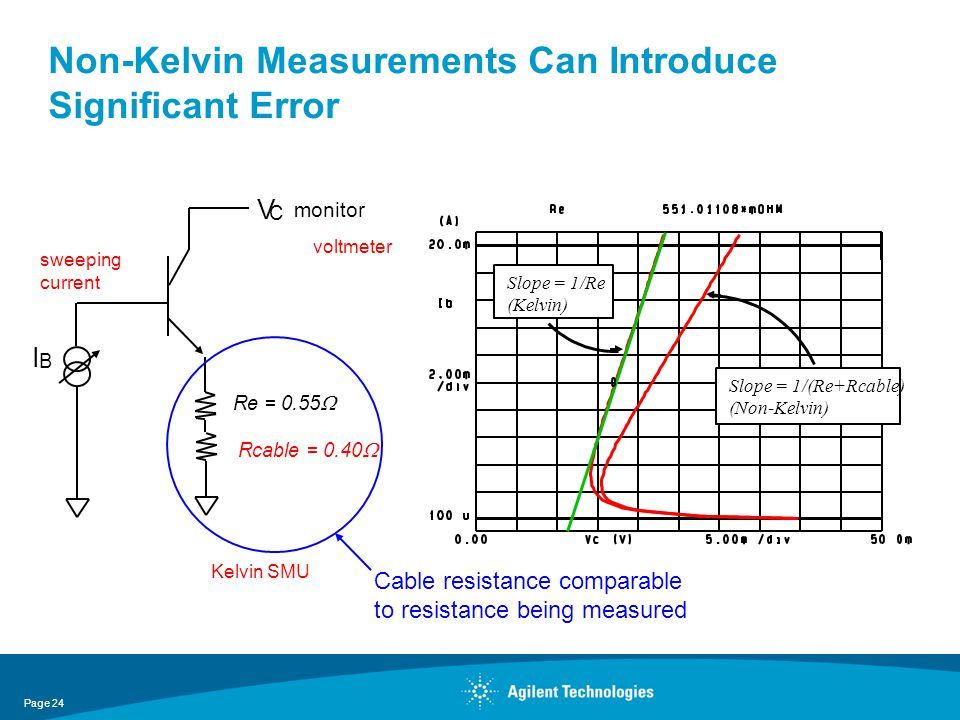 Non-Kelvin Measurements Can Introduce Significant Error