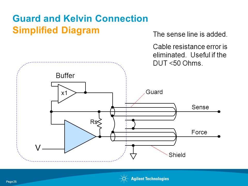 Guard and Kelvin Connection Simplified Diagram