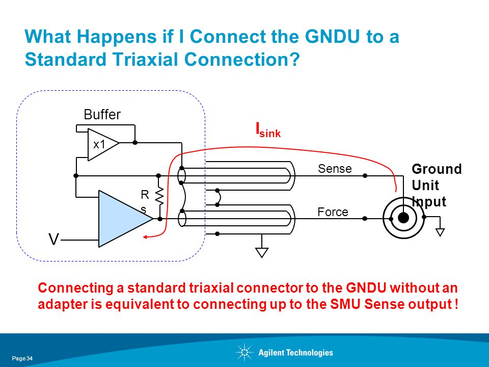 What Happens if I Connect the GNDU to a Standard Triaxial Connection