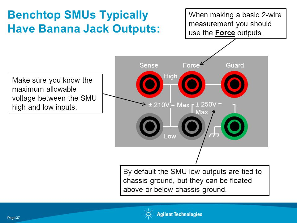 Benchtop SMUs Typically Have Banana Jack Outputs: