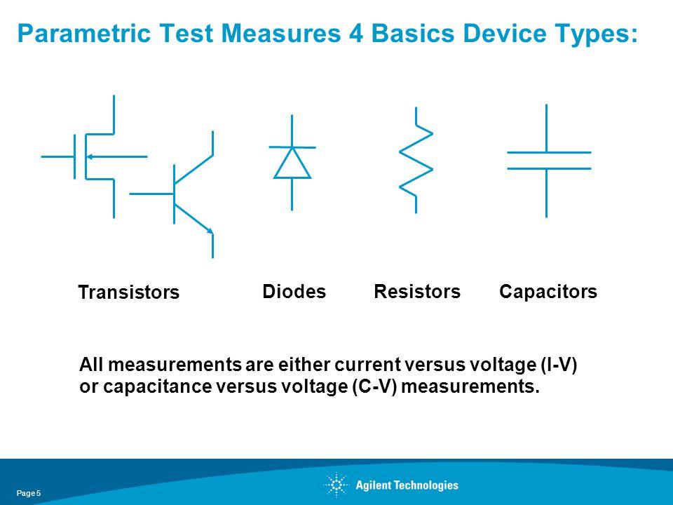 Parametric Test Measures 4 Basics Device Types: