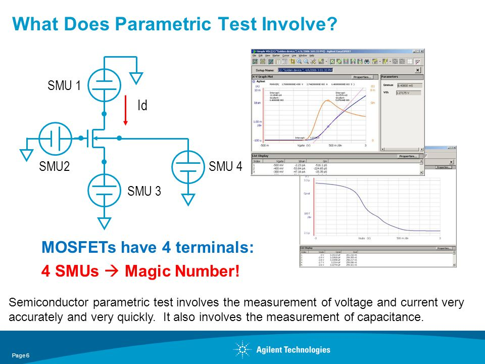 What Does Parametric Test Involve
